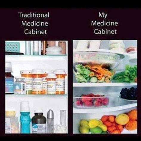 Medicine Cabinet